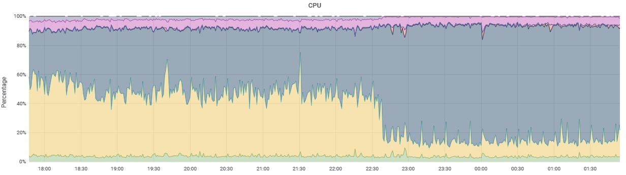 CPU-db4-Sept14-15.png (344×1 px, 90 KB)